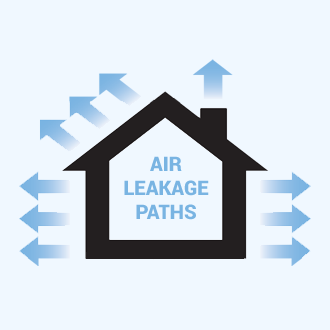 Air Leakage Testing Air Leakage Paths