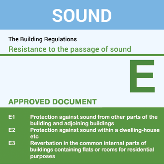 Air Leakage Testing resistance to passage of sound