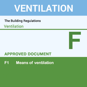 Air Leakage Testing means of ventilation